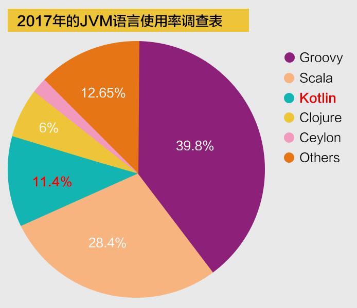 圆形数据图2.jpg